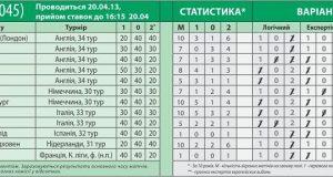 Обзор 046-го тиража лотереи СпортПрогноз
