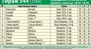 544 тираж лотереи СпортПрогноз