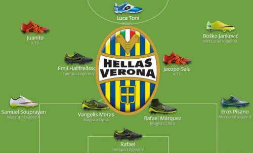 Верона (футбольний клуб)
