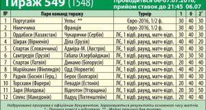 549 тираж лотереи СпортПрогноз