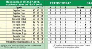 558 тираж лотереи СпортПрогноз