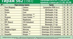 562 тираж лотереи СпортПрогноз