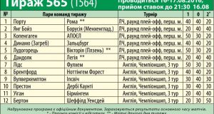 565 тираж лотереи СпортПрогноз