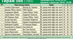 566 тираж лотереи СпортПрогноз