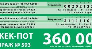 ДЖЕК-ПОТ 360 0000 грн