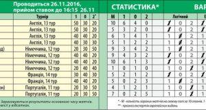 614 тираж лотереи СпортПрогноз