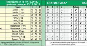 625 тираж лотереи СпортПрогноз