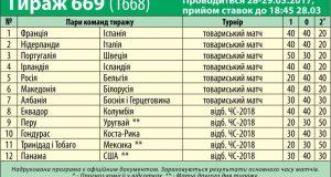 669 тираж лотереи СпортПрогноз
