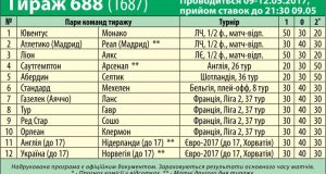 688 тираж лотереи СпортПрогноз