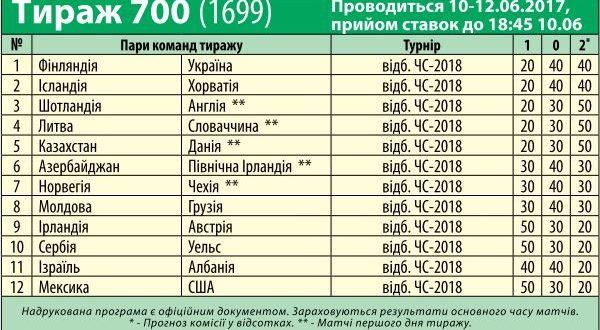 700 тираж лотереи СпортПрогноз