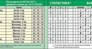 735 тираж лотереи СпортПрогноз