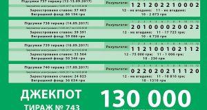 ДЖЕК-ПОТ 130 0000 грн