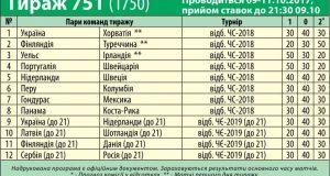 751 тираж лотереи СпортПрогноз