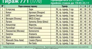 771 тираж лотереи СпортПрогноз