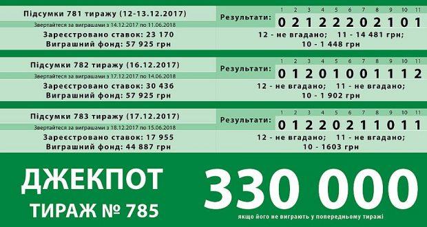 ДЖЕК-ПОТ 330 0000 грн