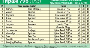 796 тираж лотереи СпортПрогноз