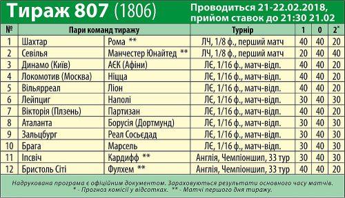 807 тираж лотереи СпортПрогноз