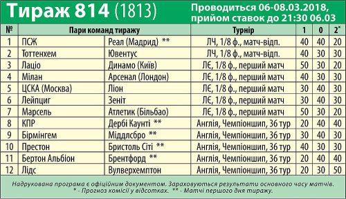 814 тираж лотереи СпортПрогноз